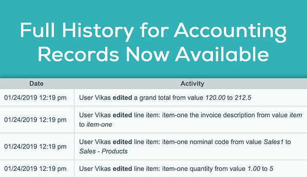 Query, audit, and diagnose your accounting records in Commusoft