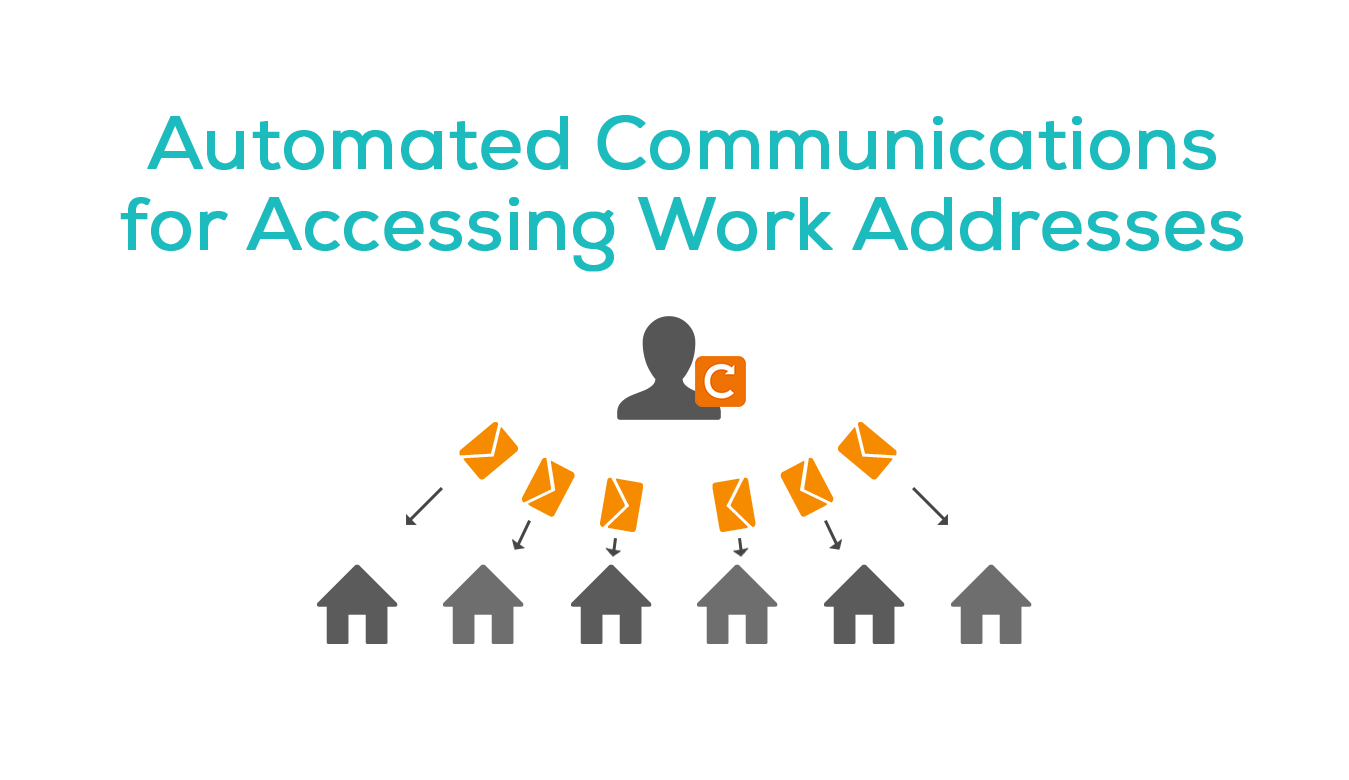 Send automated communications for accessing work addresses