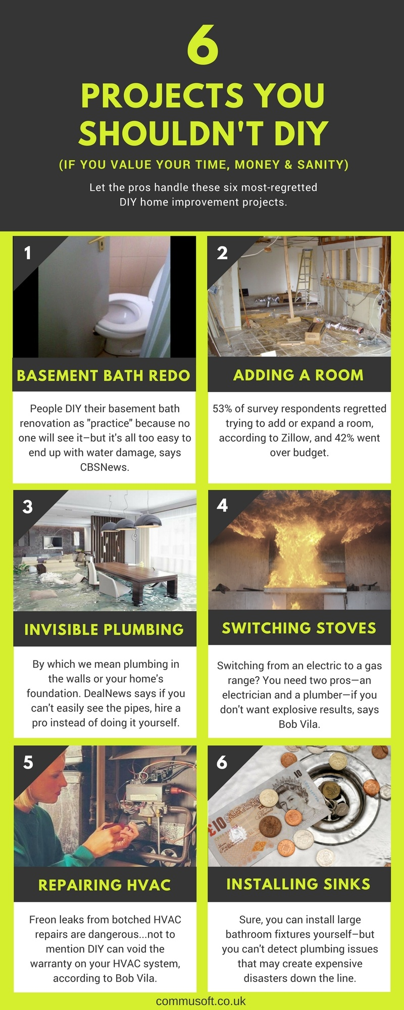 Infographic: 6 home improvement and home repair projects you shouldn't DIY