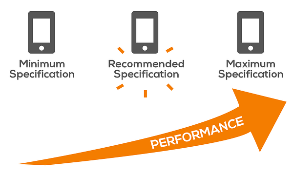 Choose devices above the minimum specification for longevity and better performance