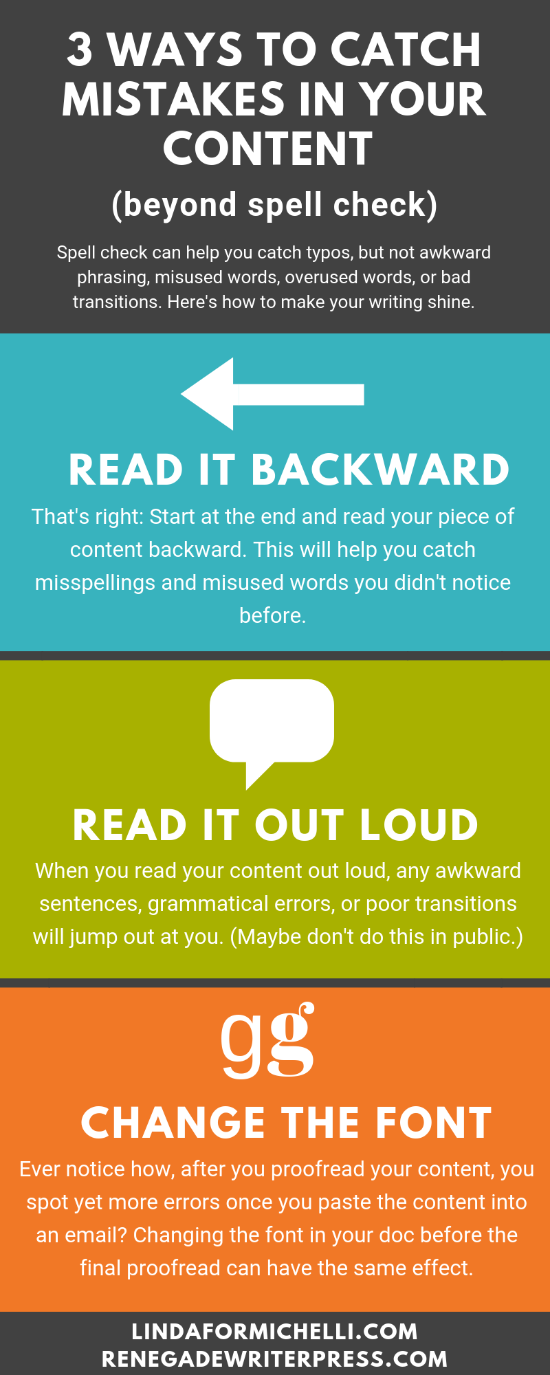 proofreading infographic