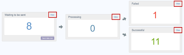 View accounting records from the accounting integration dashboard